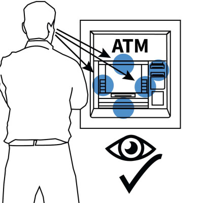 Person checking that an ATM is safe to use
