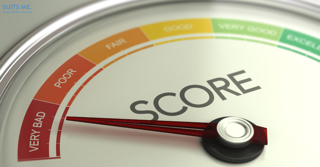 Credit Score indicator with dial pointed towards very bad
