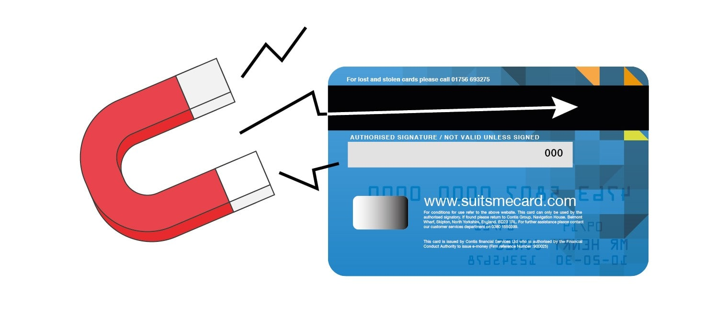 Suits Me debit card with a magnet