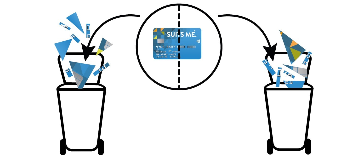 Suits Me Debit card cut into pieces in two separate bins