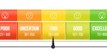 Credit Rating Scale with Poor, Uncertain, Fair, Good and Excellent Ratings