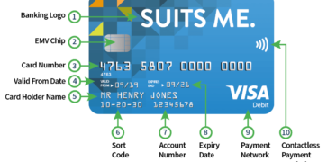 Suits Me Debit Card Front with Key Points