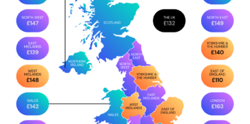 Infographic About the Breakdown of Spending on Payday Across the UK