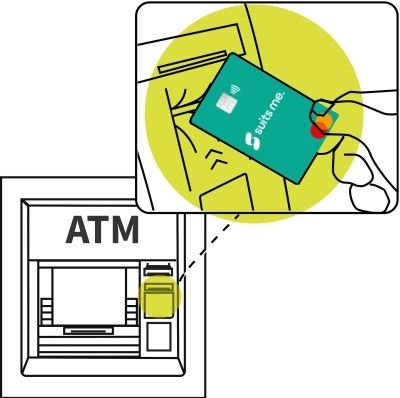 Inserting a Suits Me Debit Card into an ATM